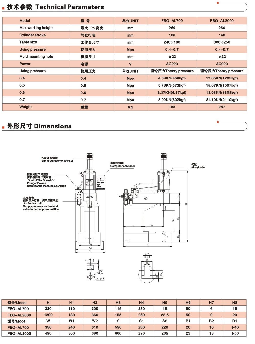 大型气压机 单柱气动压力机 浙江气动冲床图片