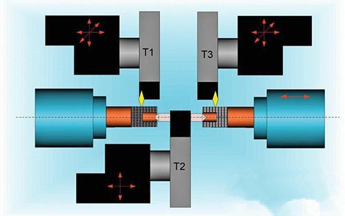 纺纱机TTS机床集车铣钻于一体